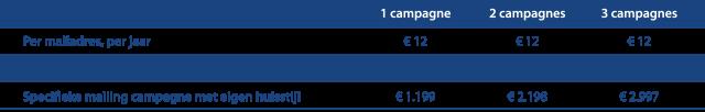 it-weerbaarheid-tarieven